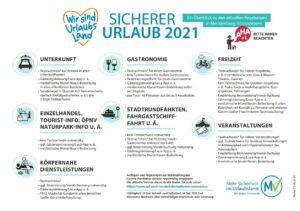 sicherer Urlaub 2021 Freizeit und Veranstaltungen
