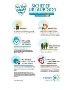 sicherer Urlaub 2021 Plakat
